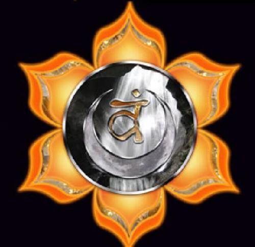 shvadhisthana